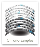 Sample some chronological resumes